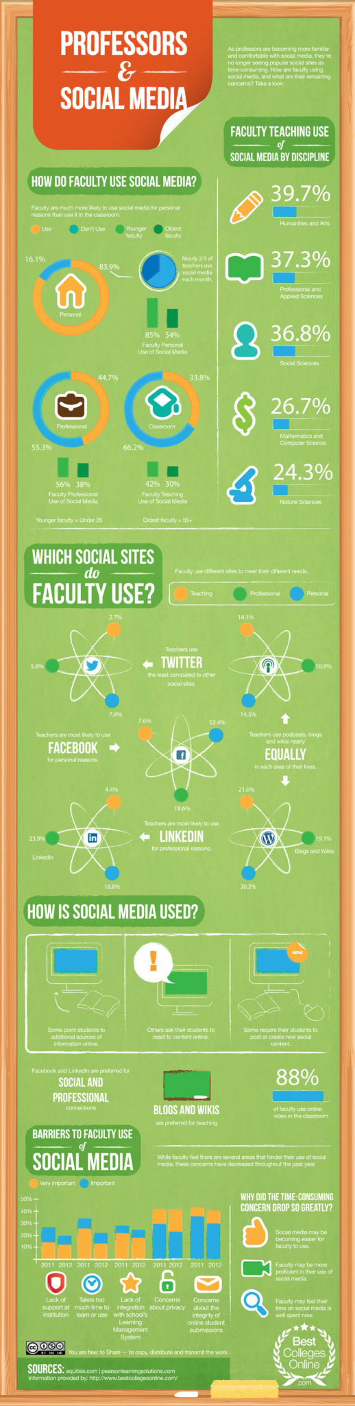Professors and Social Media