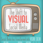 Social Marketing 2013: Capitalizing on the Visual Age