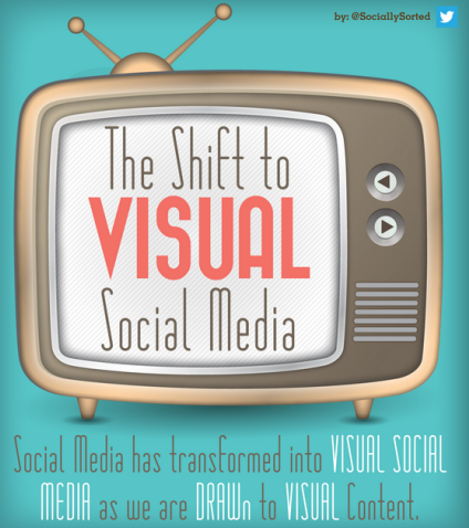 Visual Content Marketing in 2013
