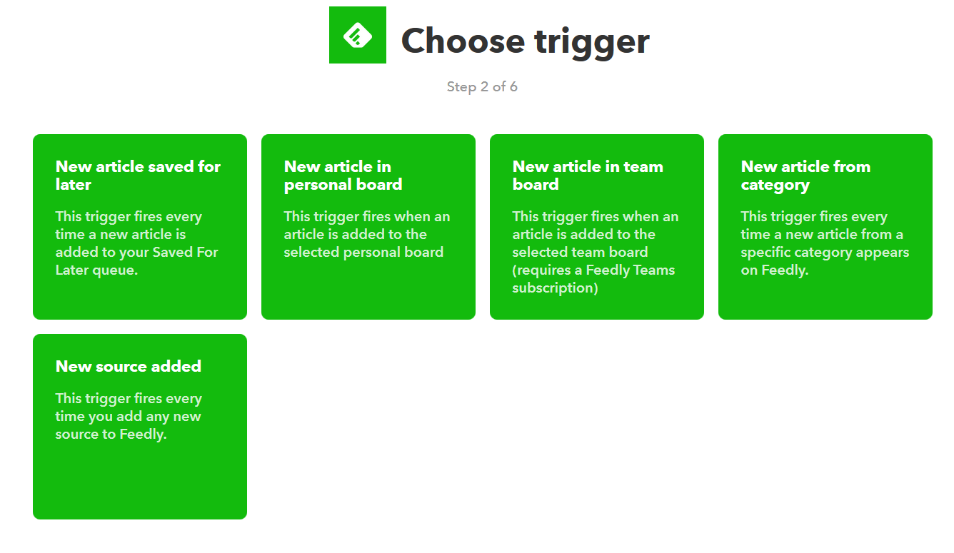 How To Automate Twitter Using Feedly, Buffer, and IFTTT [Guide]