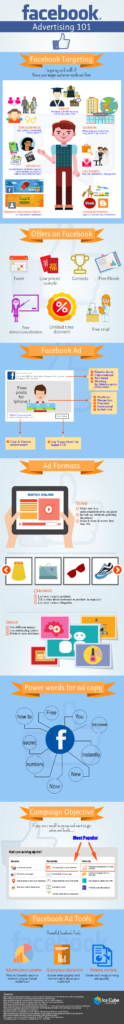 Facebook Ads Infographic 2017