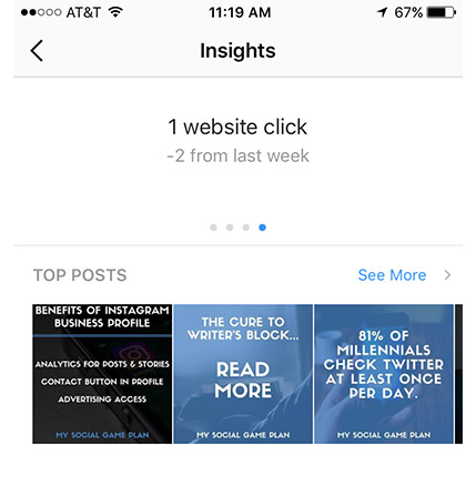 Instagram Website Visits Clicks